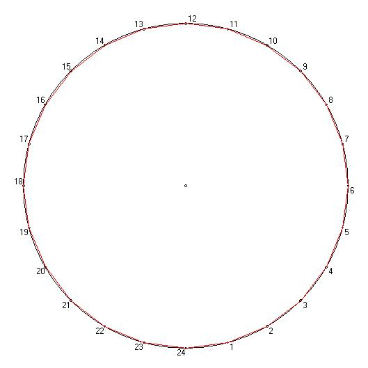death of a pollyton Use the aforementioned website to learn how to find the radius of a regular polygon  what are some reasons why people do not believe in life after death.